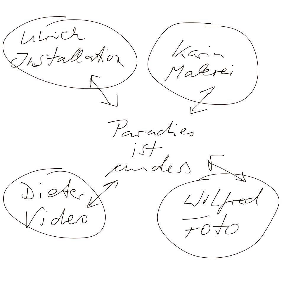 Paradies-Notizen-1